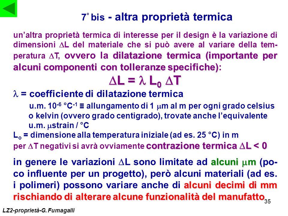 7° bis - altra proprietà termica