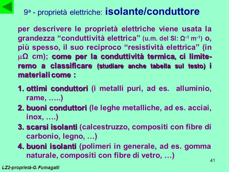 9a - proprietà elettriche: isolante/conduttore