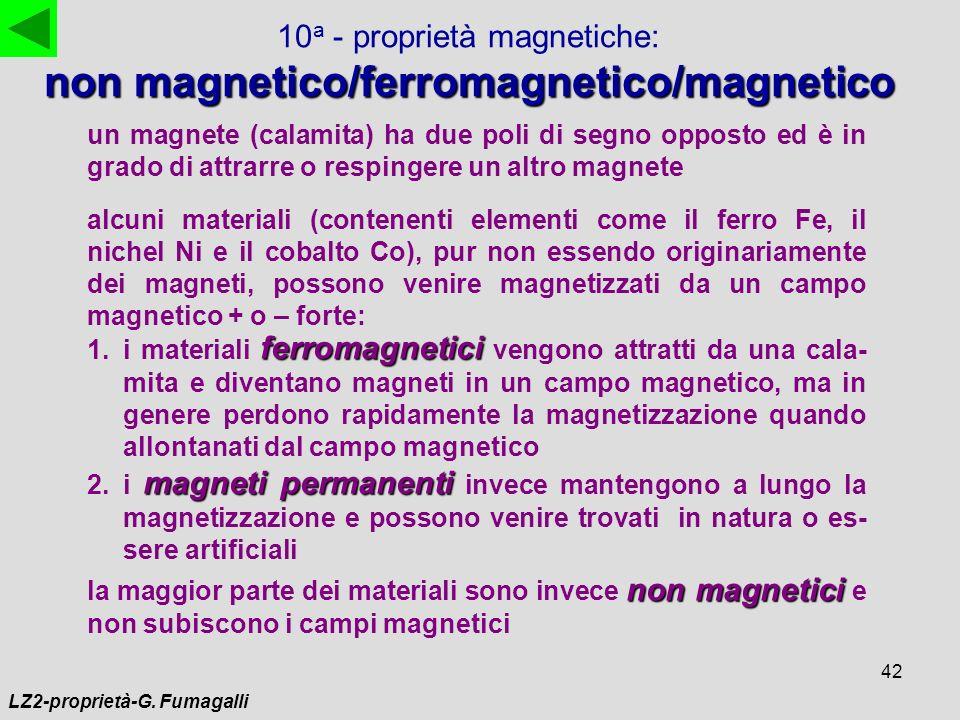 non magnetico/ferromagnetico/magnetico