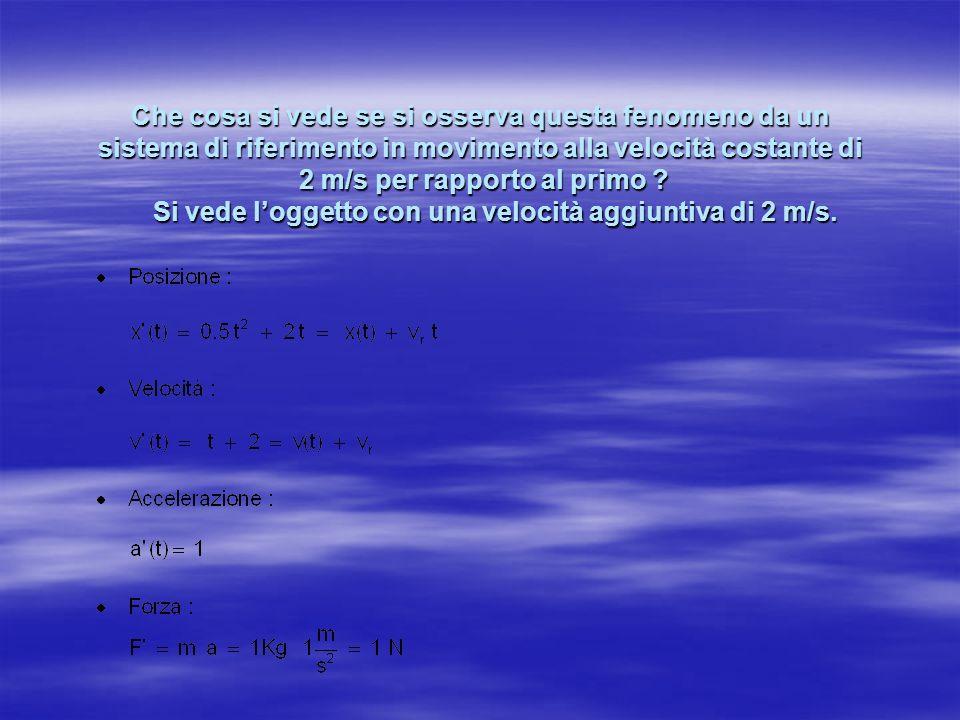 Che cosa si vede se si osserva questa fenomeno da un sistema di riferimento in movimento alla velocità costante di 2 m/s per rapporto al primo .