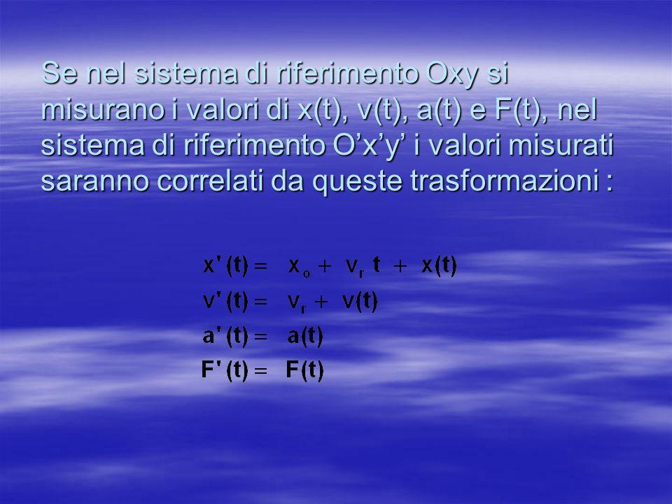 Se nel sistema di riferimento Oxy si misurano i valori di x(t), v(t), a(t) e F(t), nel sistema di riferimento O'x'y' i valori misurati saranno correlati da queste trasformazioni :