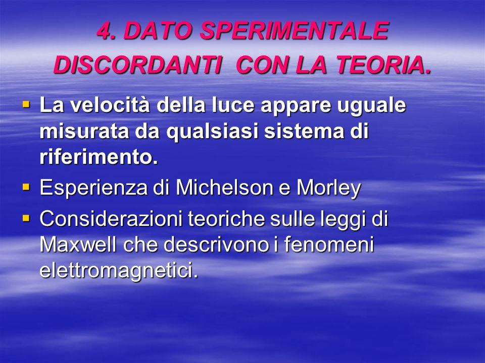 4. DATO SPERIMENTALE DISCORDANTI CON LA TEORIA.