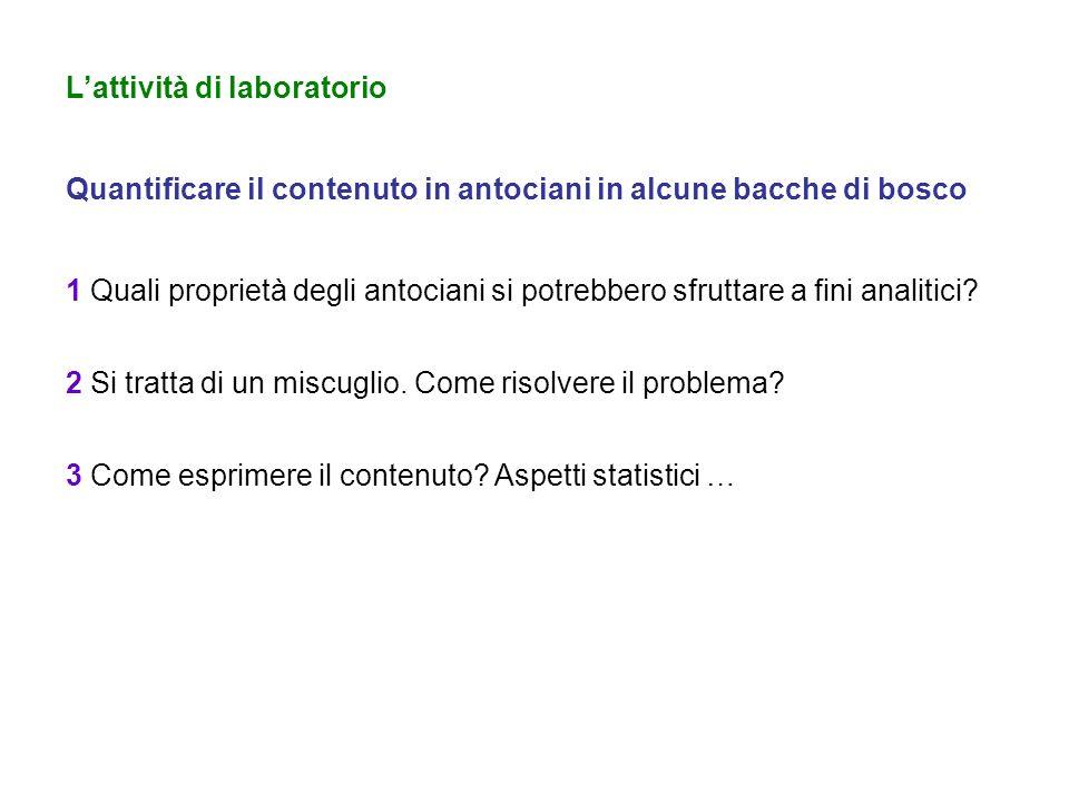 L'attività di laboratorio