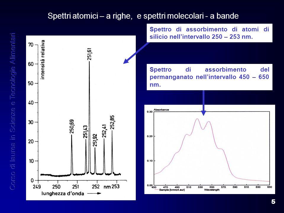 Spettri atomici – a righe, e spettri molecolari - a bande