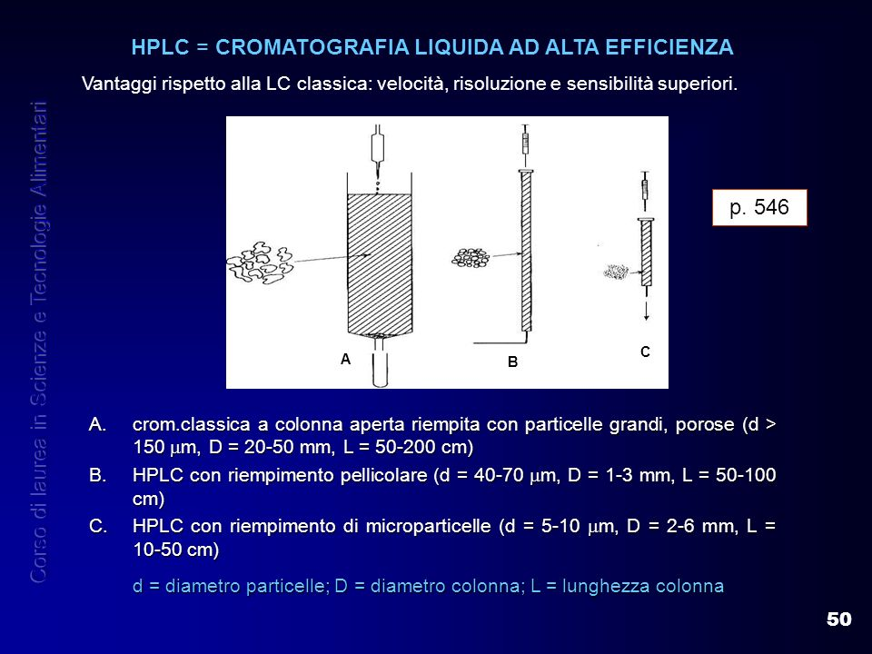 HPLC = CROMATOGRAFIA LIQUIDA AD ALTA EFFICIENZA