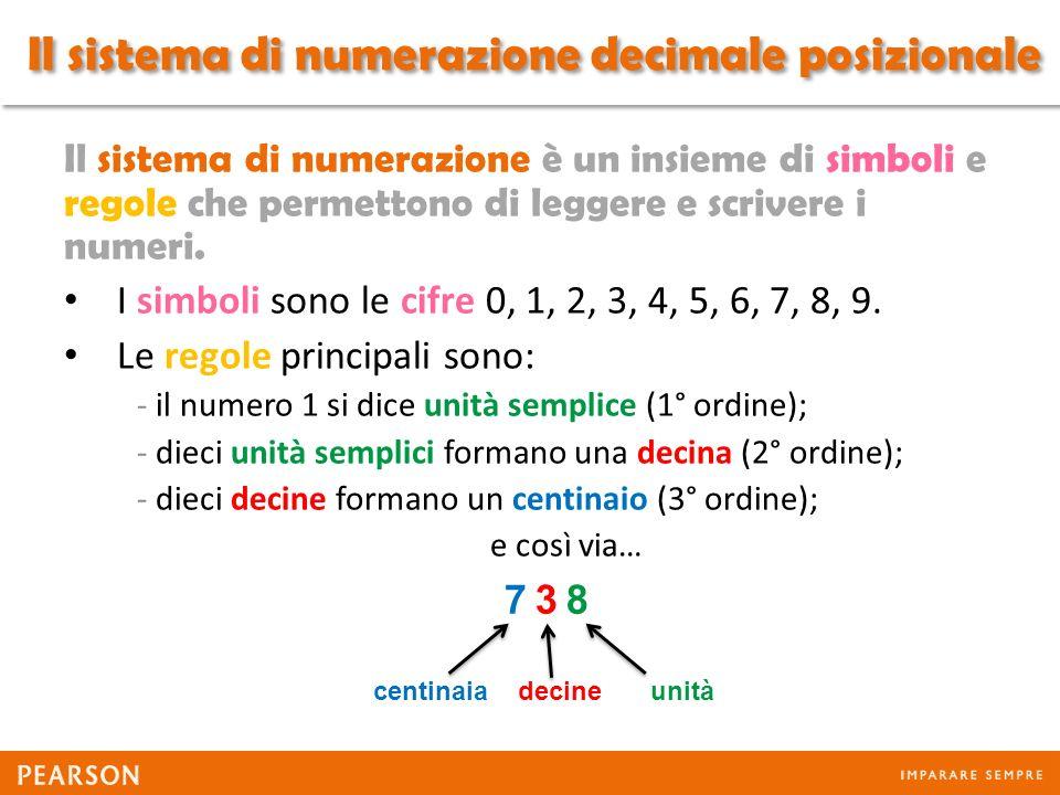 Il sistema di numerazione decimale posizionale