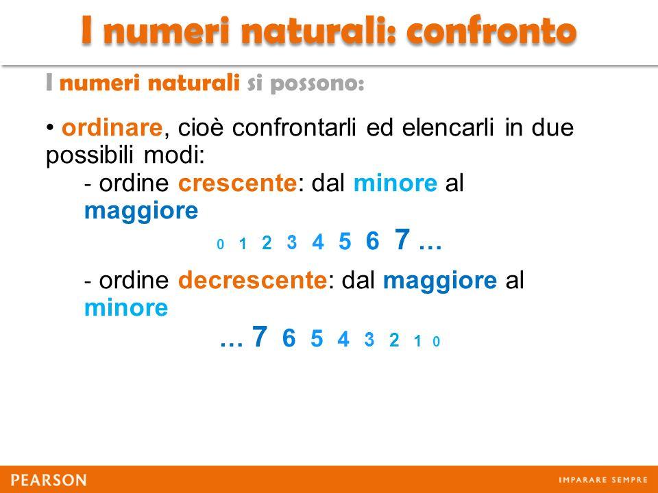I numeri naturali: confronto