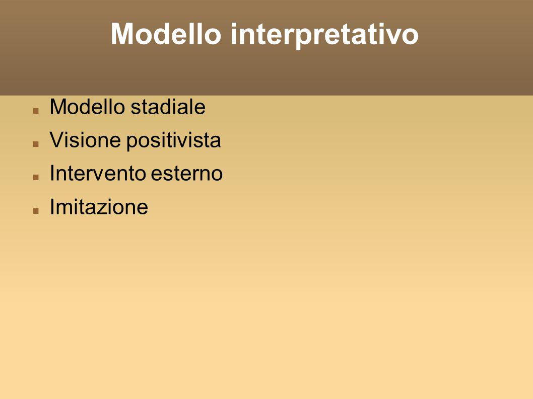 Modello interpretativo