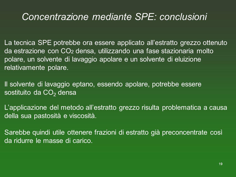 Concentrazione mediante SPE: conclusioni