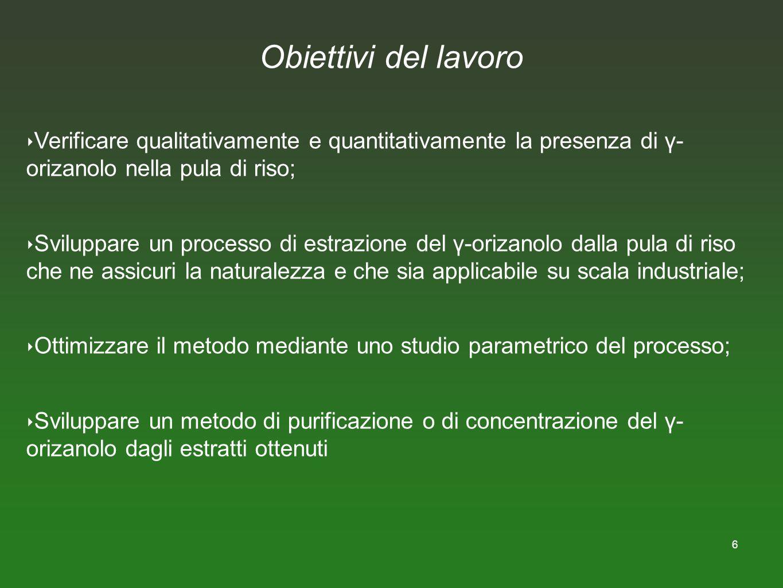 Obiettivi del lavoro Verificare qualitativamente e quantitativamente la presenza di γ- orizanolo nella pula di riso;