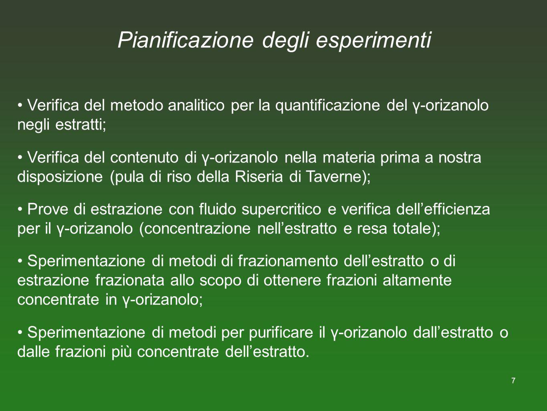 Pianificazione degli esperimenti