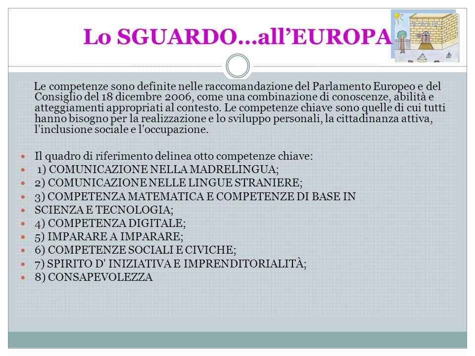 Lo SGUARDO…all'EUROPA