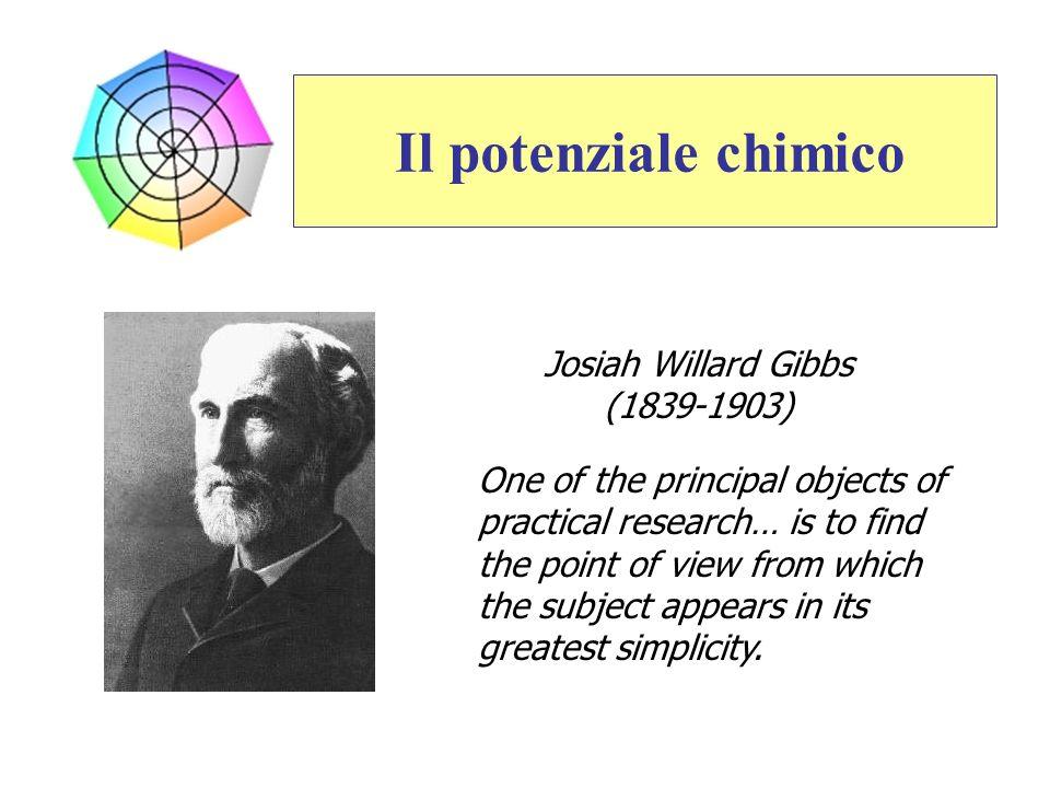 Il potenziale chimico Josiah Willard Gibbs (1839-1903)