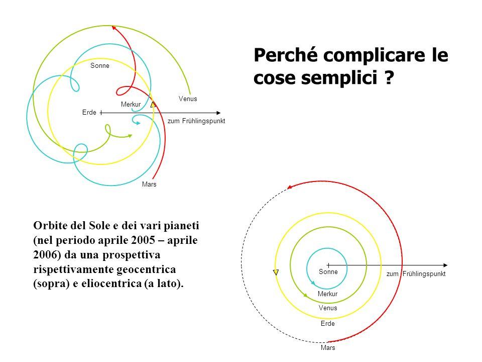 Perché complicare le cose semplici