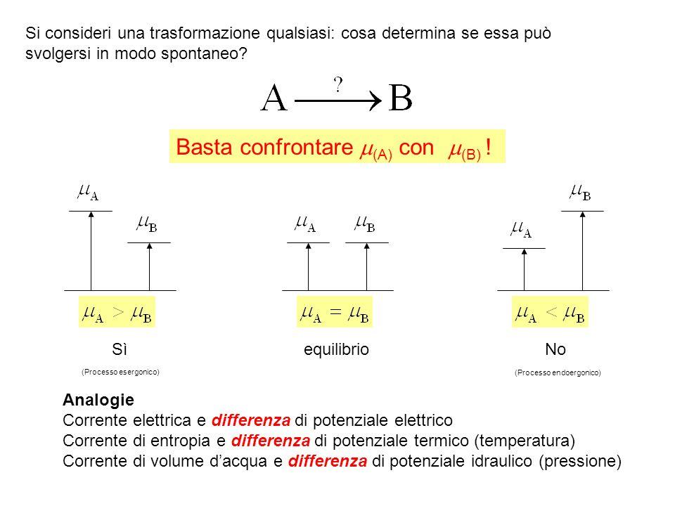 Basta confrontare m(A) con m(B) !