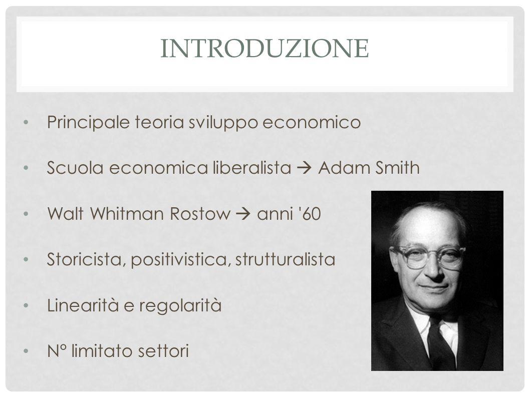Introduzione Principale teoria sviluppo economico