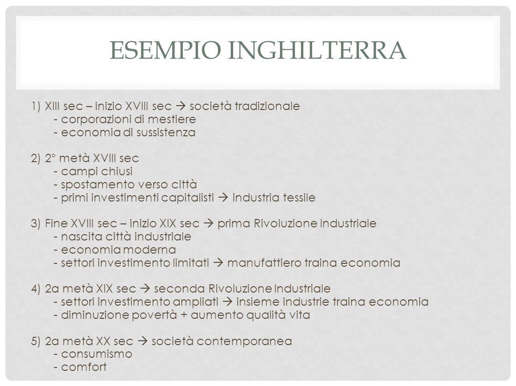 ESEMPIO INGHILTERRA 1) XIII sec – inizio XVIII sec  società tradizionale. - corporazioni di mestiere.