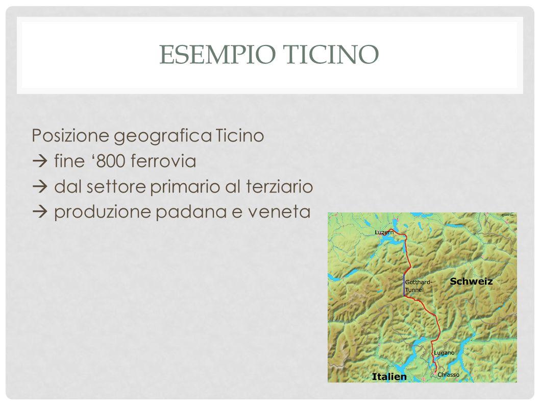 Esempio Ticino Posizione geografica Ticino  fine '800 ferrovia  dal settore primario al terziario  produzione padana e veneta
