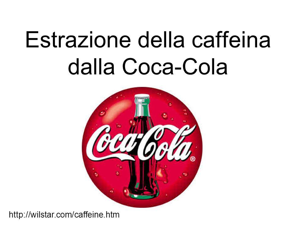 Estrazione della caffeina dalla Coca-Cola