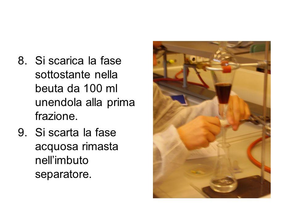 Si scarica la fase sottostante nella beuta da 100 ml unendola alla prima frazione.