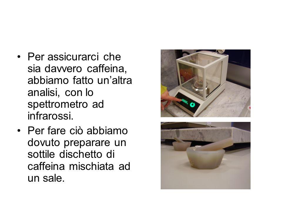 Per assicurarci che sia davvero caffeina, abbiamo fatto un'altra analisi, con lo spettrometro ad infrarossi.