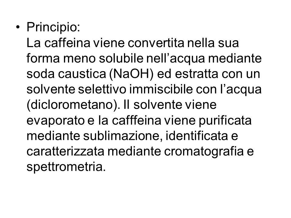 Principio: La caffeina viene convertita nella sua forma meno solubile nell'acqua mediante soda caustica (NaOH) ed estratta con un solvente selettivo immiscibile con l'acqua (diclorometano).