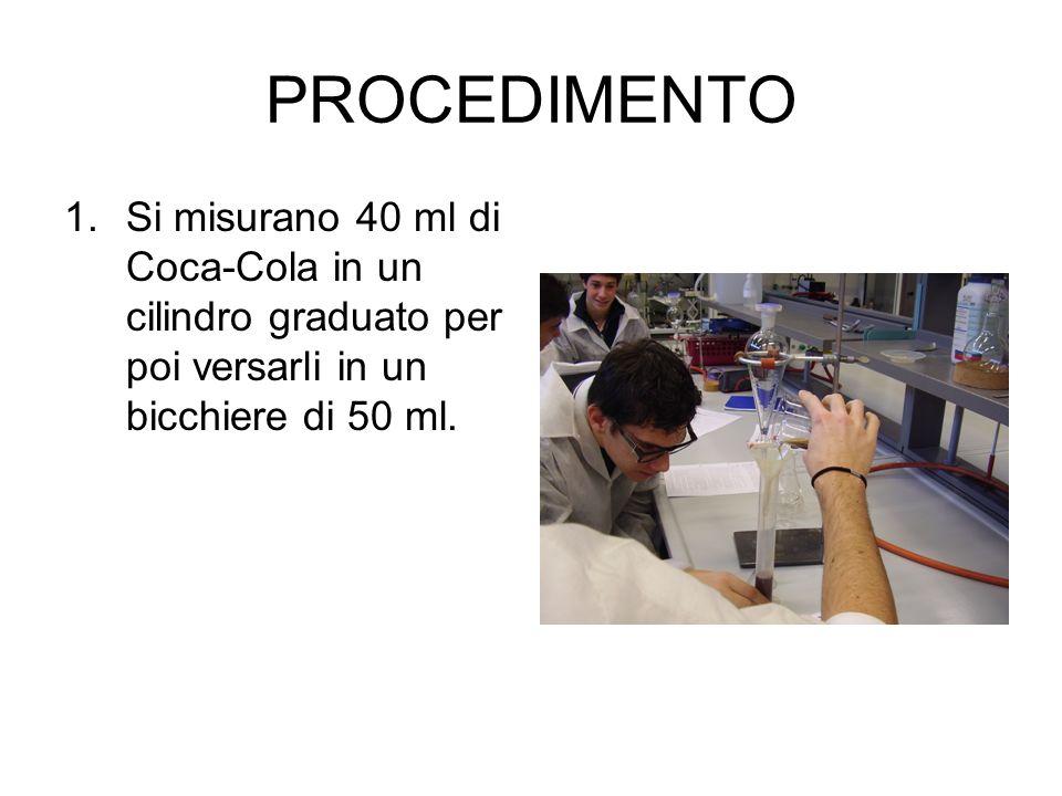 PROCEDIMENTO Si misurano 40 ml di Coca-Cola in un cilindro graduato per poi versarli in un bicchiere di 50 ml.