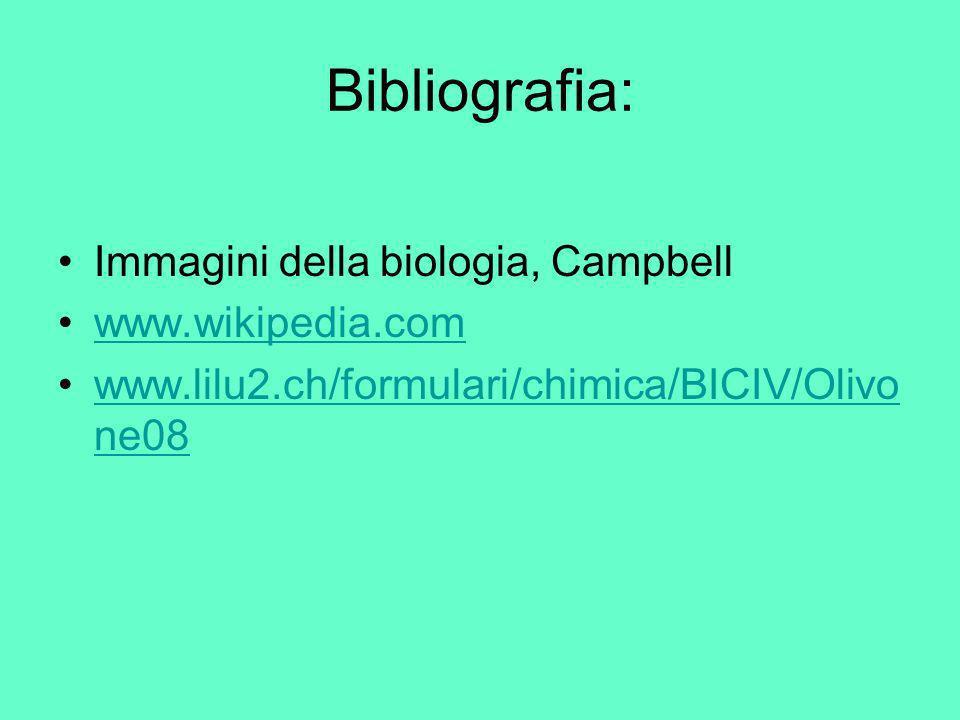 Bibliografia: Immagini della biologia, Campbell www.wikipedia.com
