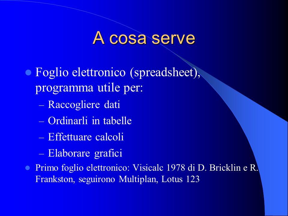 A cosa serve Foglio elettronico (spreadsheet), programma utile per: