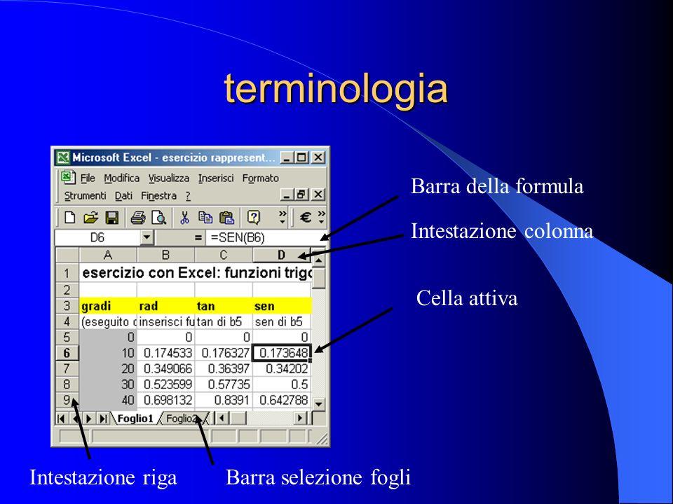 terminologia Barra della formula Intestazione colonna Cella attiva