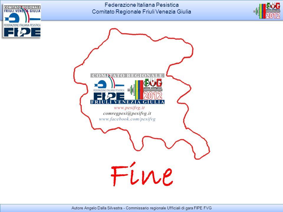 Fine Federazione Italiana Pesistica