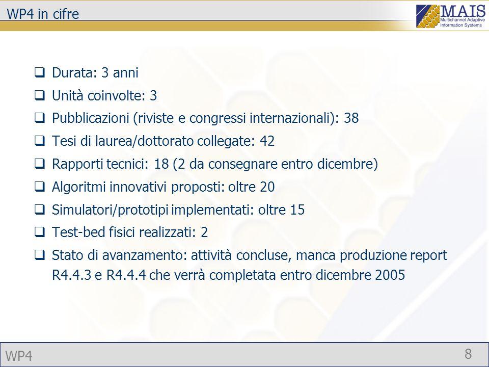WP4 in cifre Durata: 3 anni. Unità coinvolte: 3. Pubblicazioni (riviste e congressi internazionali): 38.
