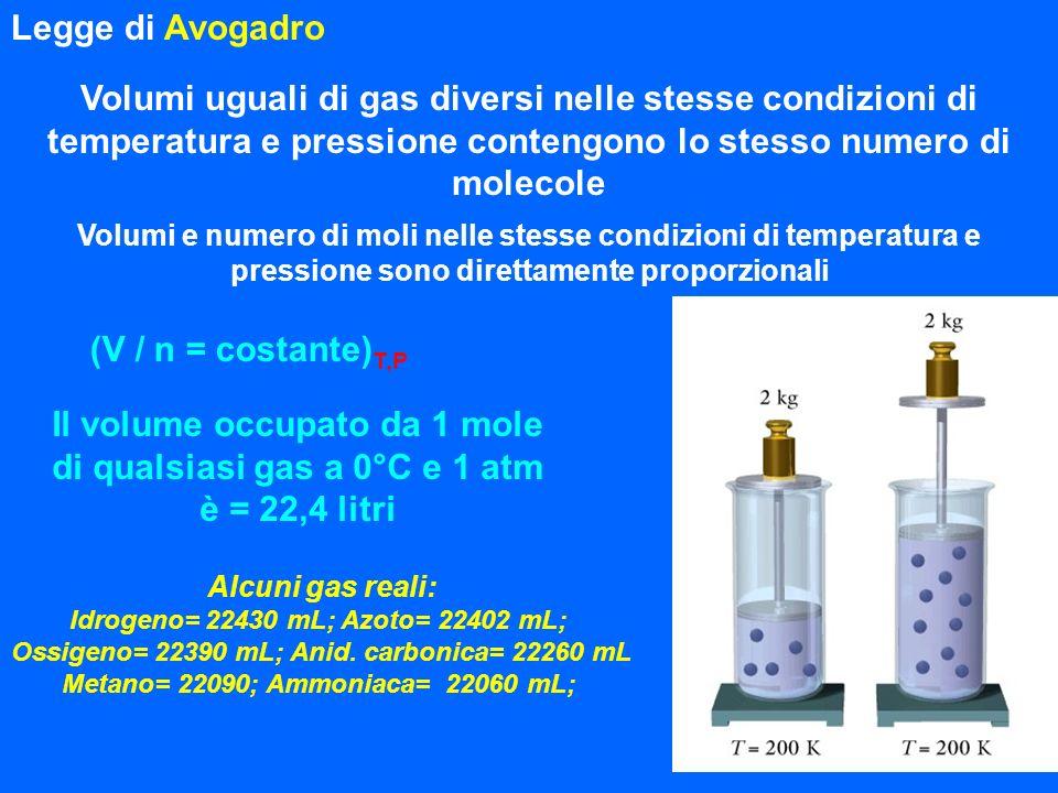 Gas caratteristiche fondamentali ppt scaricare - Volumi uguali di gas diversi ...
