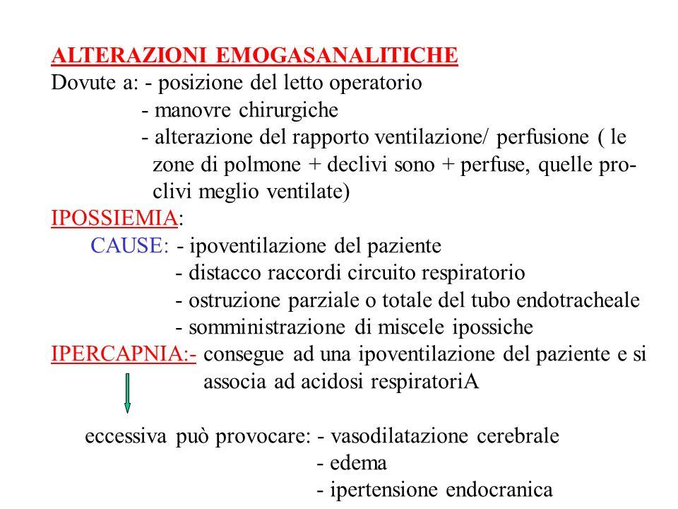 ALTERAZIONI EMOGASANALITICHE