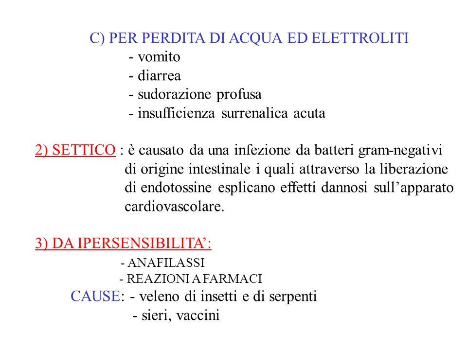 C) PER PERDITA DI ACQUA ED ELETTROLITI - vomito - diarrea
