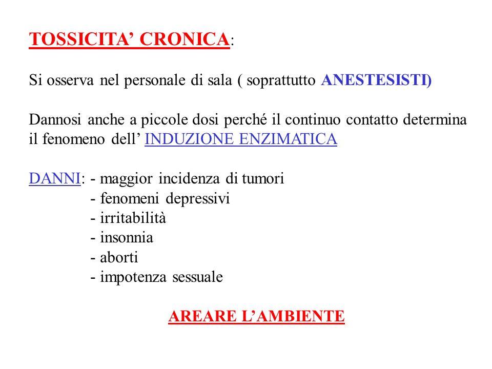 TOSSICITA' CRONICA: Si osserva nel personale di sala ( soprattutto ANESTESISTI) Dannosi anche a piccole dosi perché il continuo contatto determina.