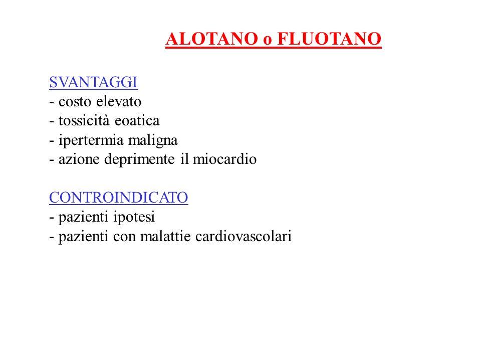 ALOTANO o FLUOTANO SVANTAGGI. - costo elevato. - tossicità eoatica. - ipertermia maligna. - azione deprimente il miocardio.
