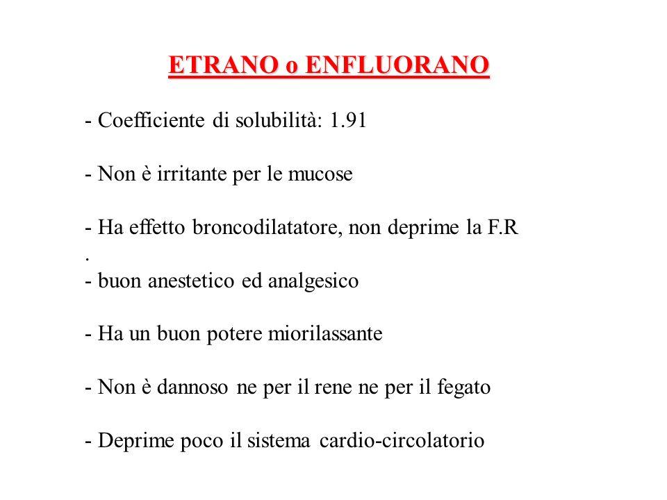 ETRANO o ENFLUORANO - Coefficiente di solubilità: 1.91. - Non è irritante per le mucose. - Ha effetto broncodilatatore, non deprime la F.R.