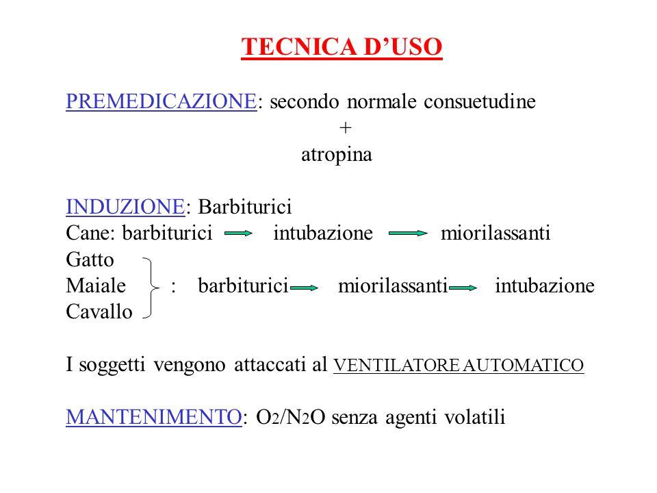 TECNICA D'USO PREMEDICAZIONE: secondo normale consuetudine. + atropina. INDUZIONE: Barbiturici.