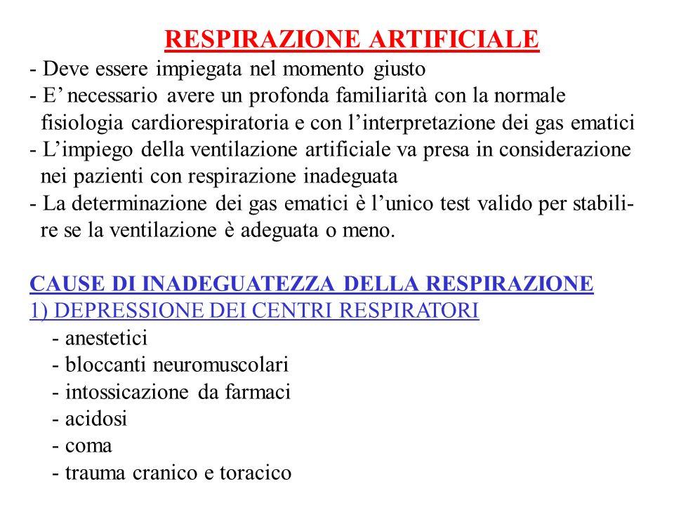 RESPIRAZIONE ARTIFICIALE