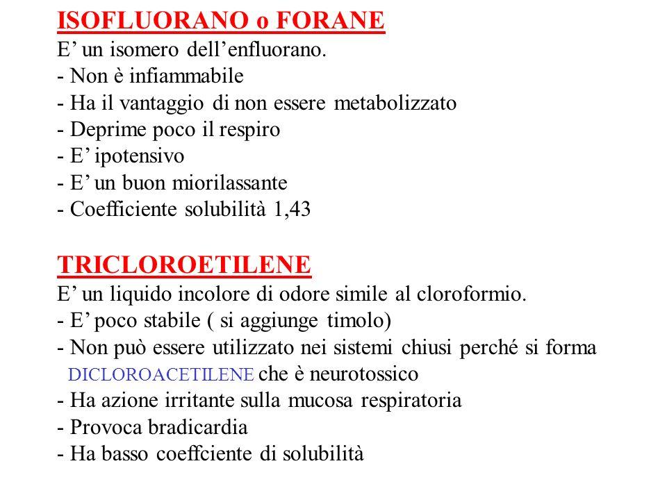 ISOFLUORANO o FORANE TRICLOROETILENE E' un isomero dell'enfluorano.