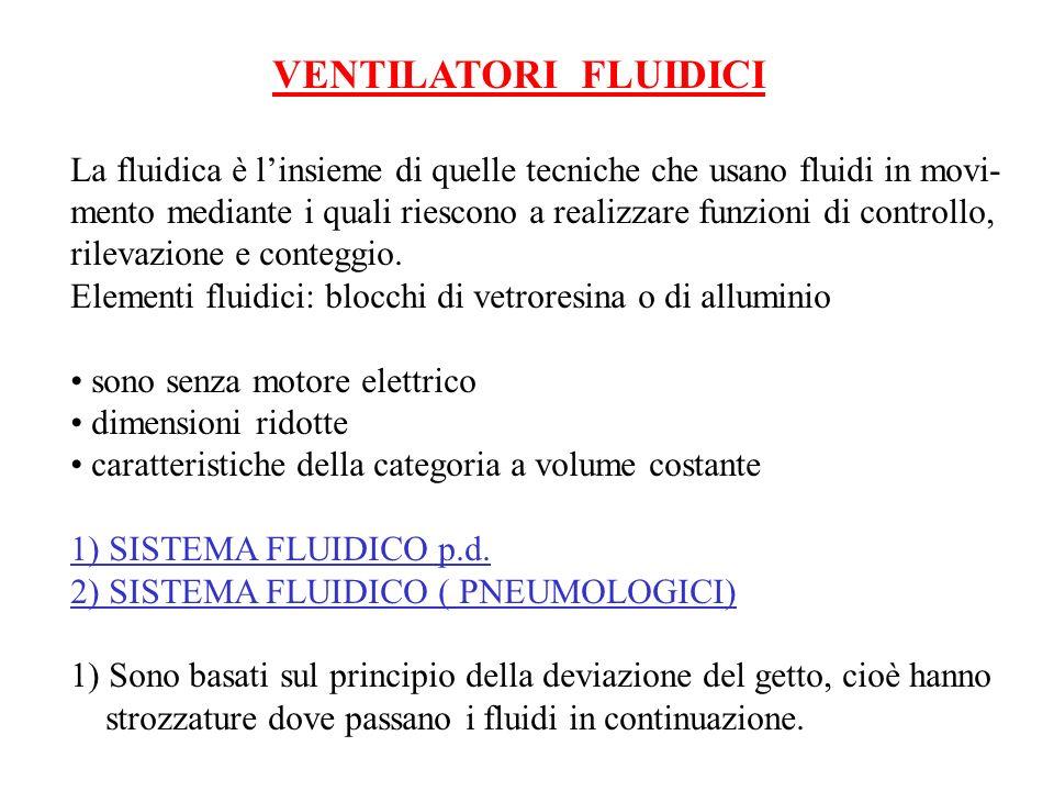 VENTILATORI FLUIDICI La fluidica è l'insieme di quelle tecniche che usano fluidi in movi-