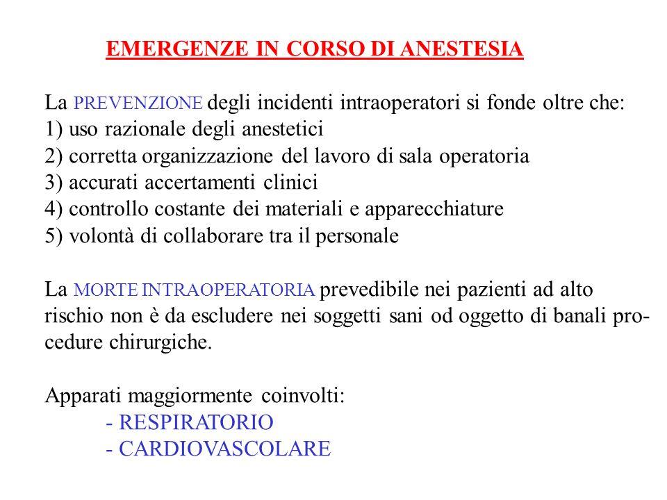 EMERGENZE IN CORSO DI ANESTESIA