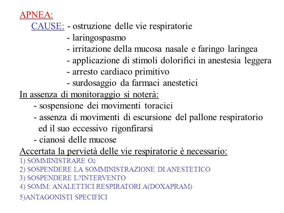 CAUSE: - ostruzione delle vie respiratorie - laringospasmo
