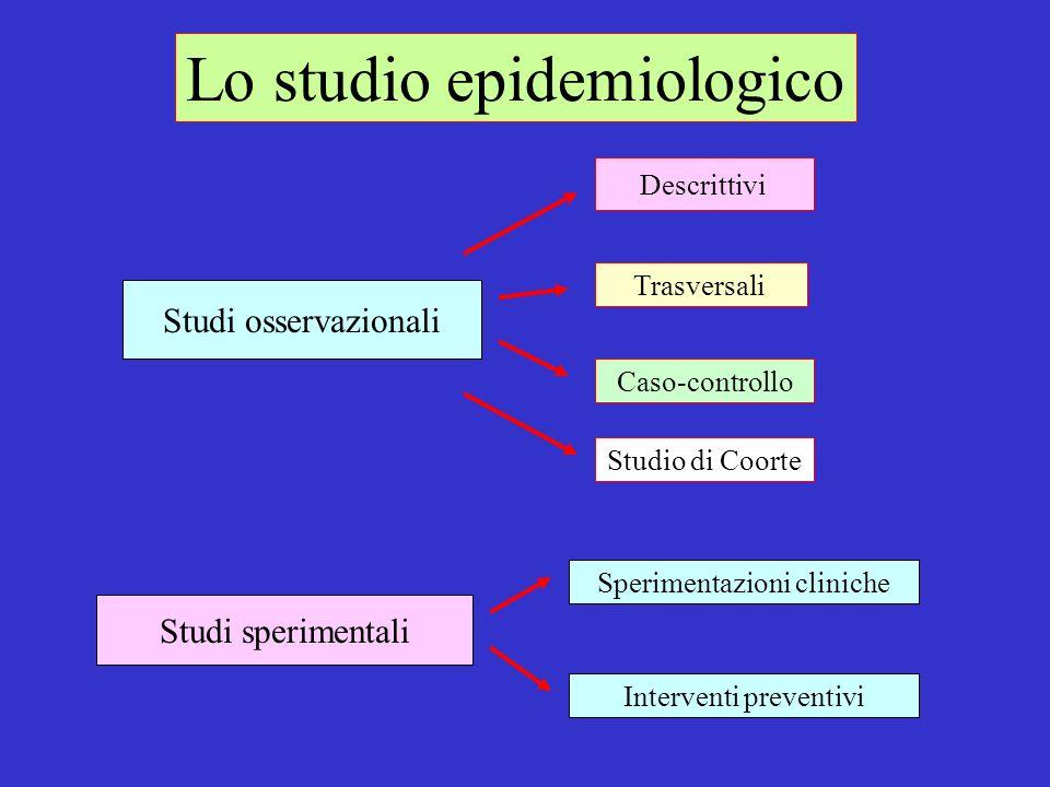 Lo studio epidemiologico