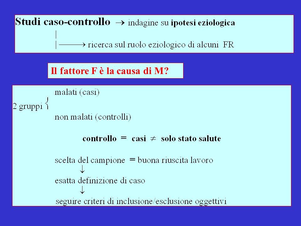 Il fattore F è la causa di M