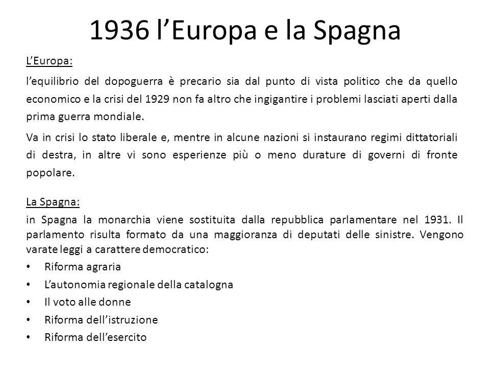 1936 l'Europa e la Spagna
