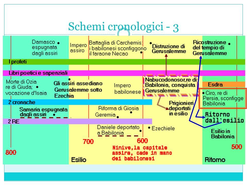 Schemi cronologici - 3
