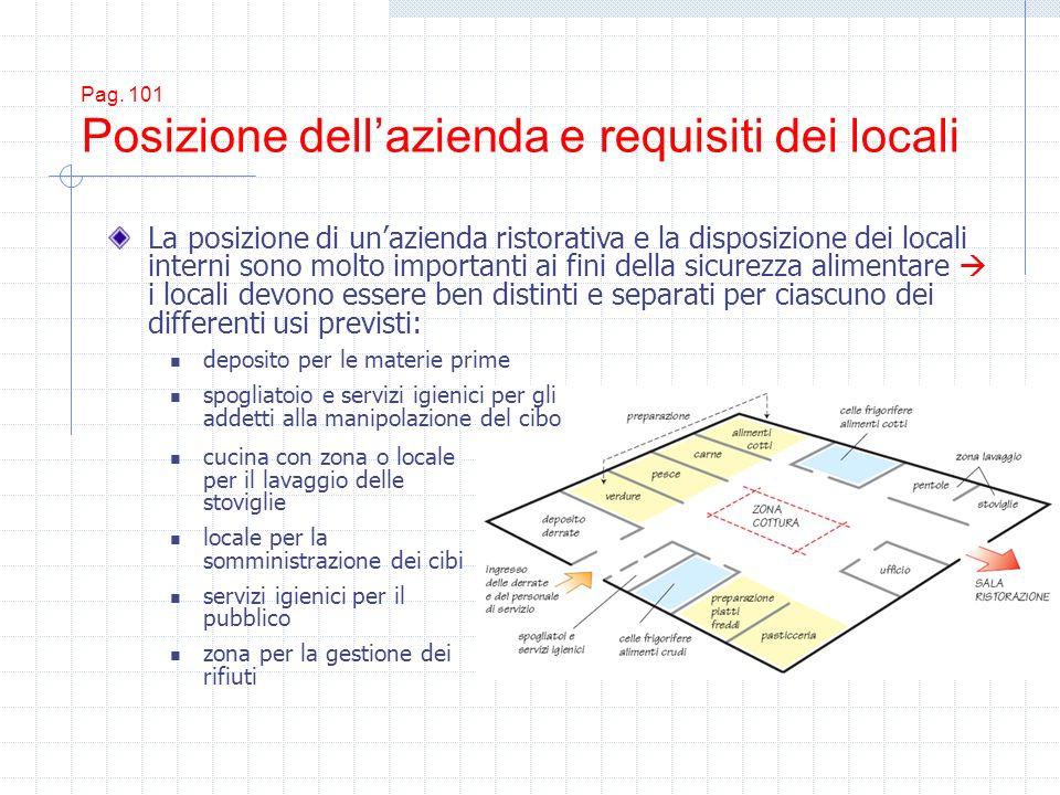 Pag. 101 Posizione dell'azienda e requisiti dei locali