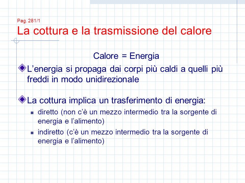 Pag. 281/1 La cottura e la trasmissione del calore